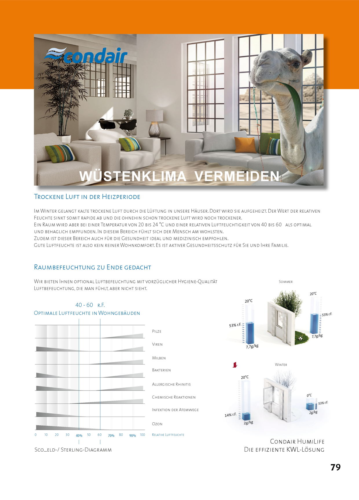 Katalog 2020-079zk